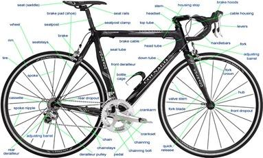 BicycleGear