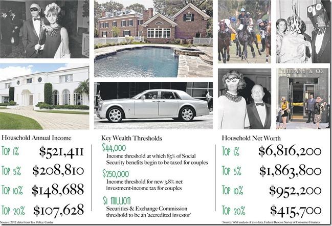 Wealth2012